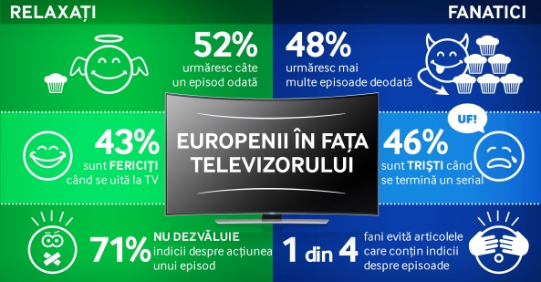 Europenii in fata televizorului