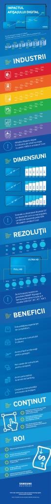 Infografic Samsung - Afisaj digital